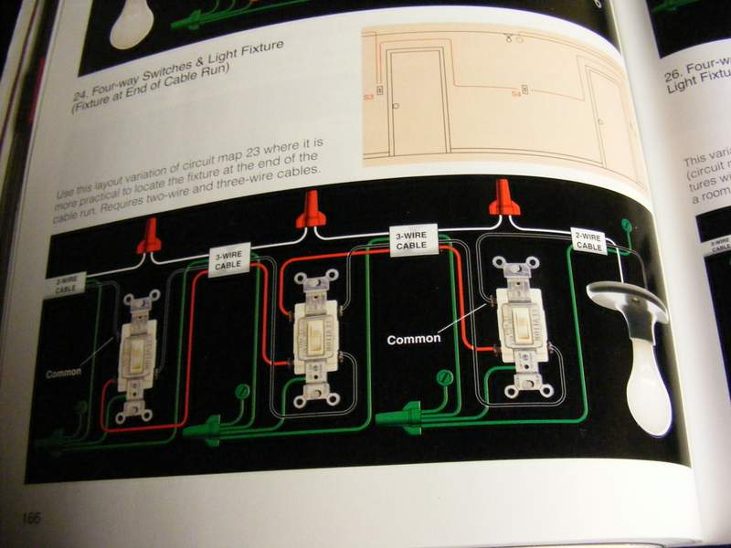 Wiring diagram for four-way switches and light fixture.