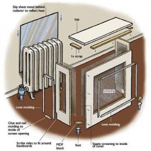 radiator-cover-diagram-300x300