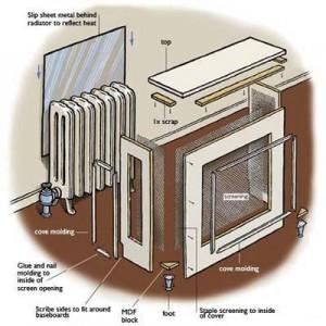 radiator-cover-diagram-300x300