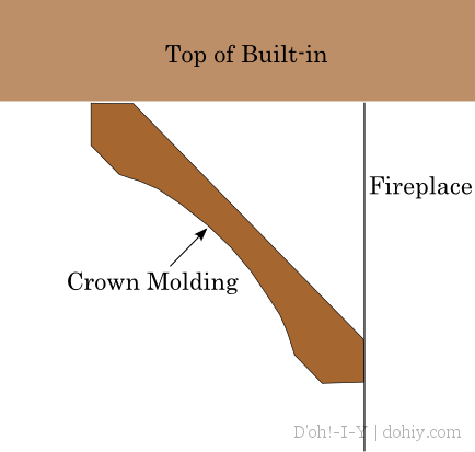 crown molding cross section