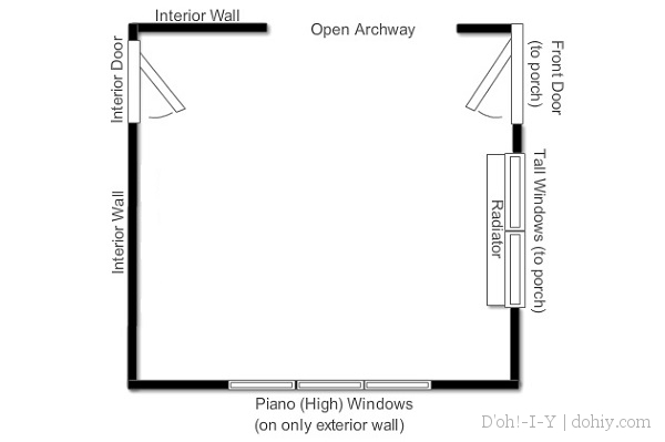 Plan of the living room