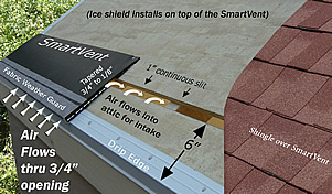 The soffit vent alternative (via)